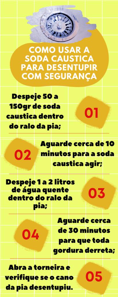 Inf. 1 - Como usar soda cáustica para desentupir o encanamento