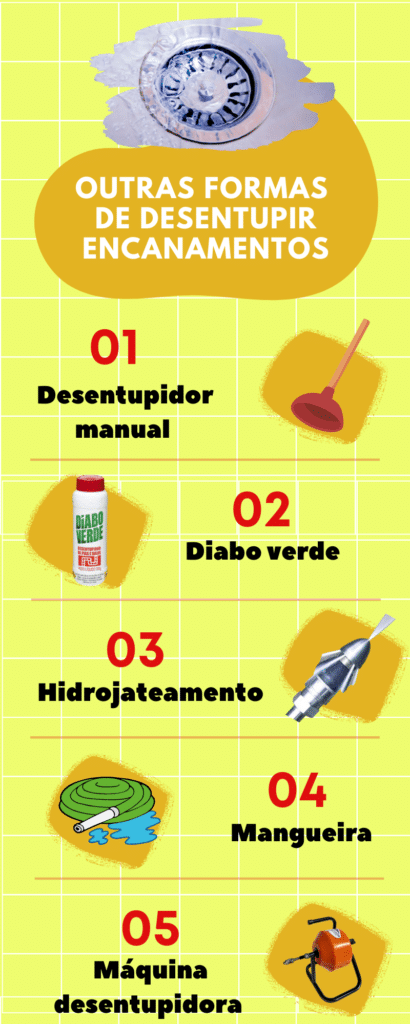 Inf. 2 - Como usar soda cáustica para desentupir o encanamento