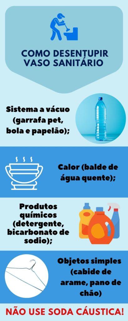 Infográfico-vaso-sanitário