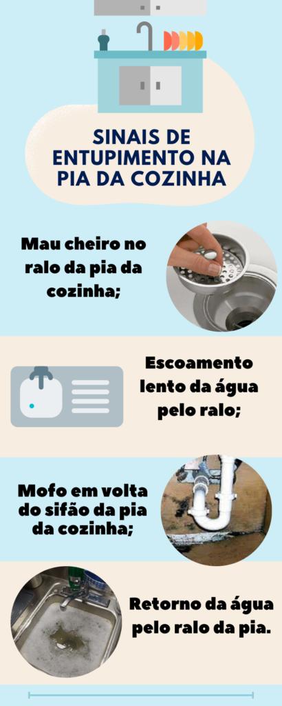infográfico-pia-cozinha