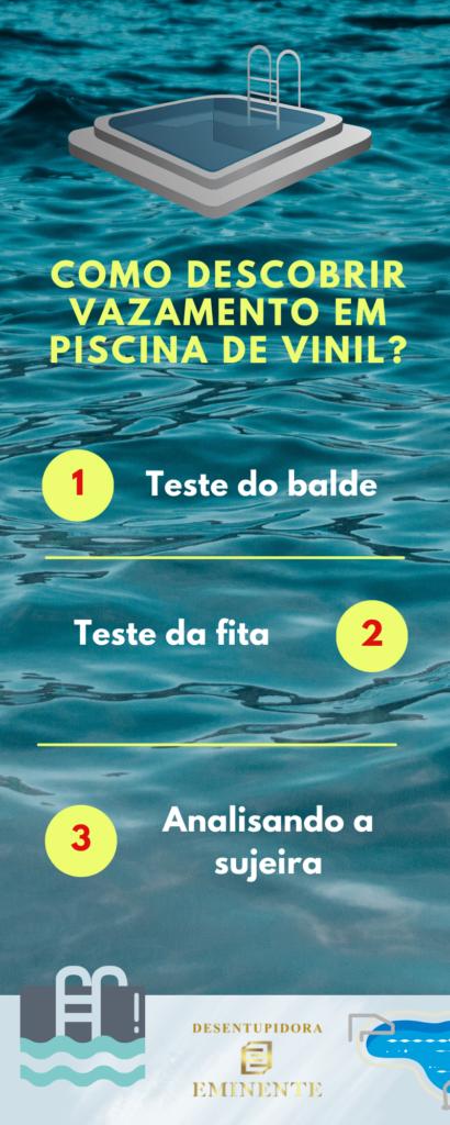 Como descobrir Vazamento em Piscina de Vinil